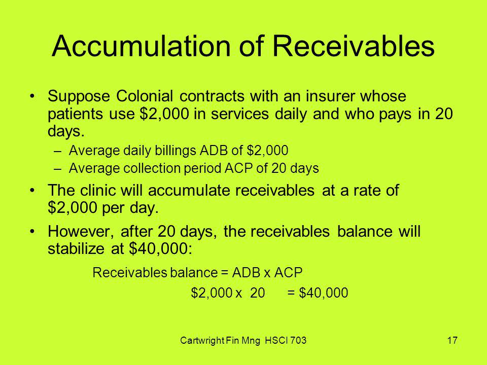 Accumulation of Receivables