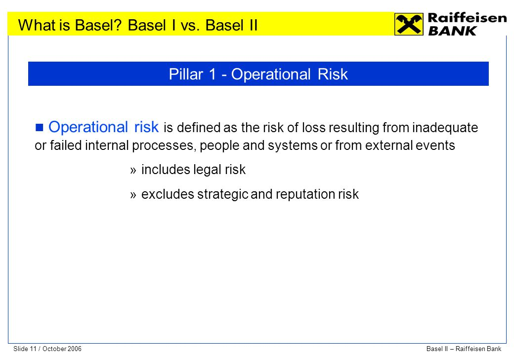 Pillar 1 - Operational Risk