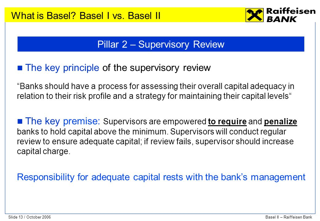 Pillar 2 – Supervisory Review