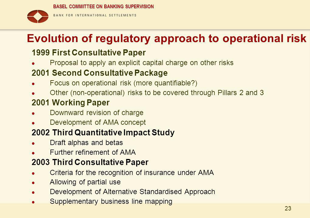 Evolution of regulatory approach to operational risk