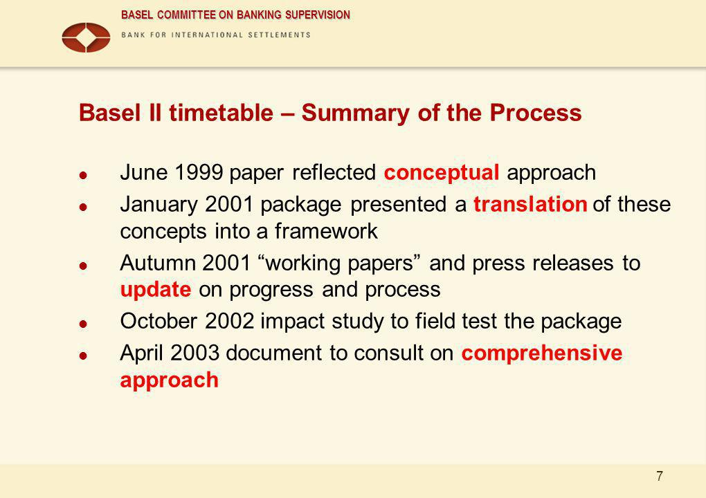 Basel II timetable – Summary of the Process