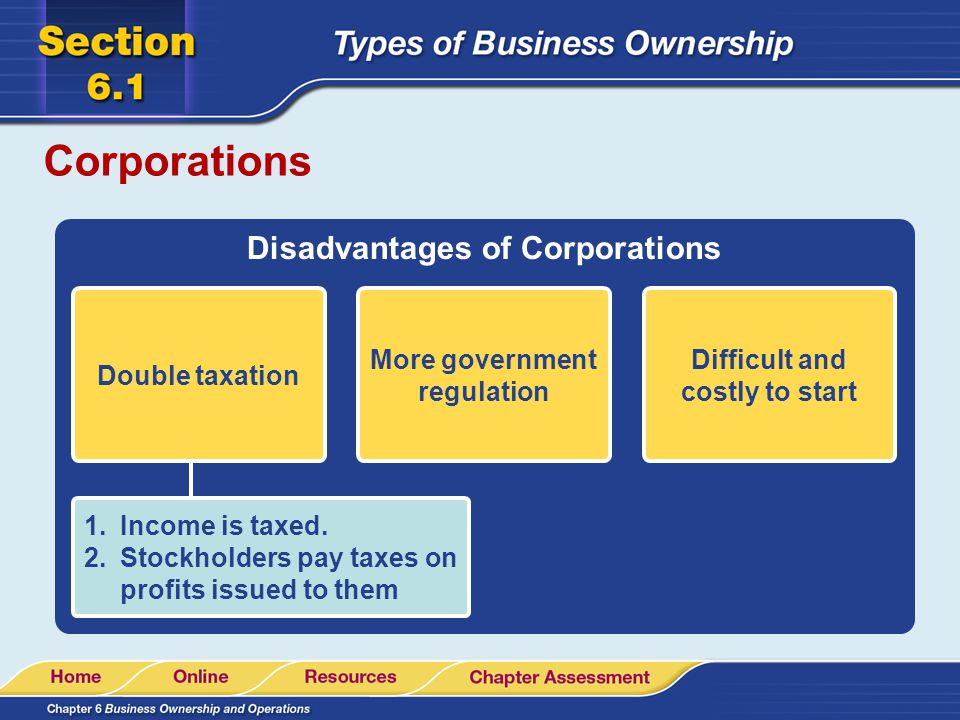 Corporations Disadvantages of Corporations Double taxation