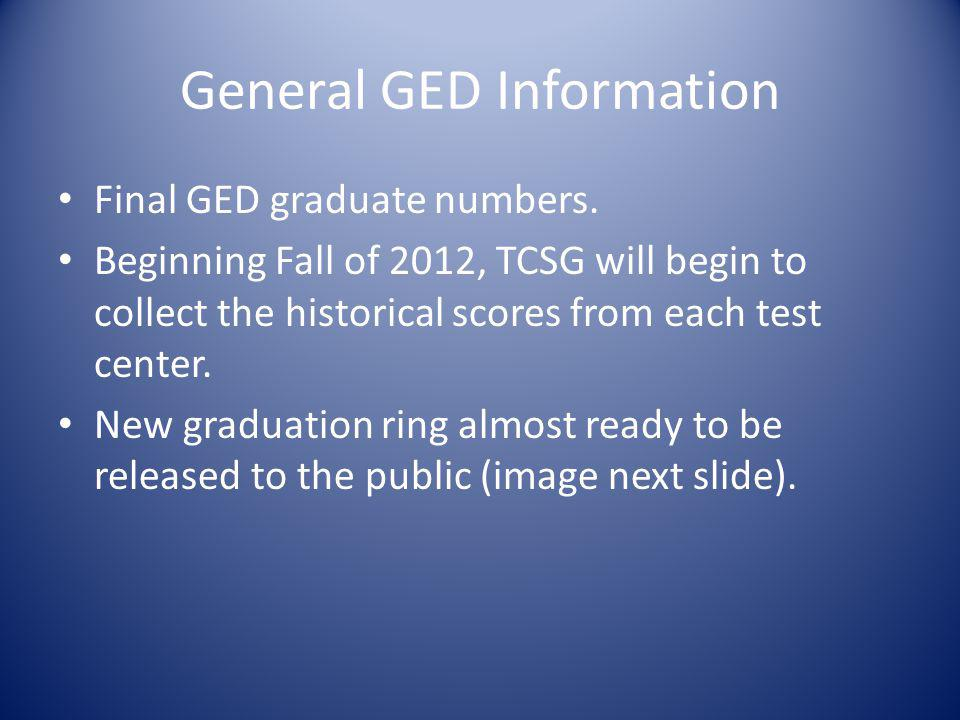 General GED Information