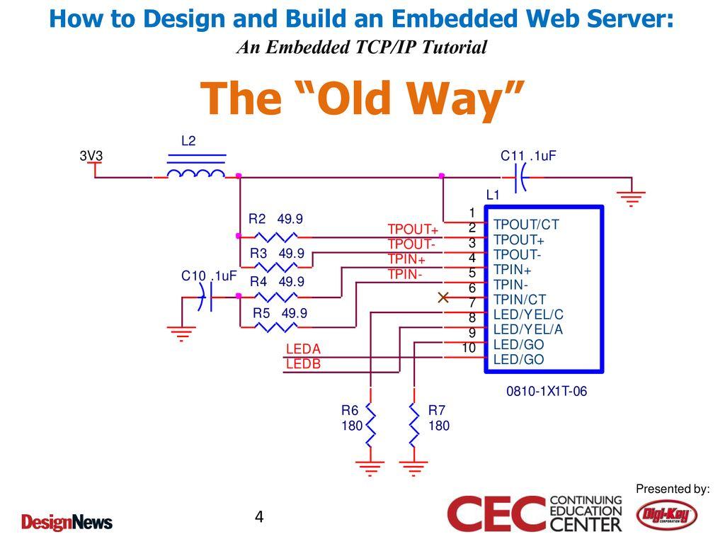 Class 2: Design and Build an 8-bit Embedded Web Server - ppt