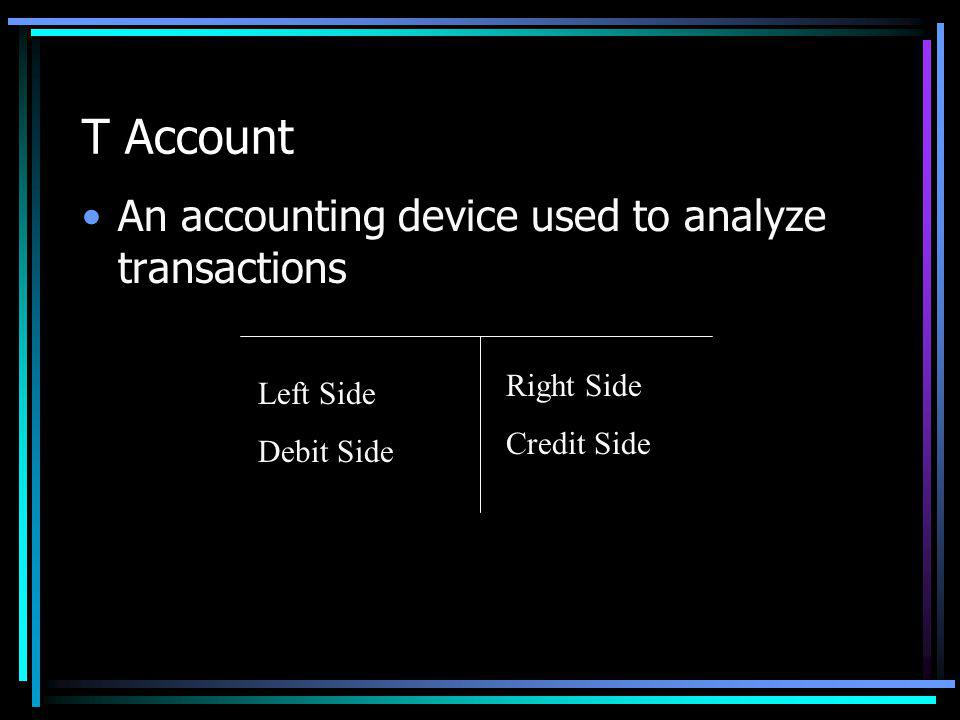 T Account An accounting device used to analyze transactions Right Side