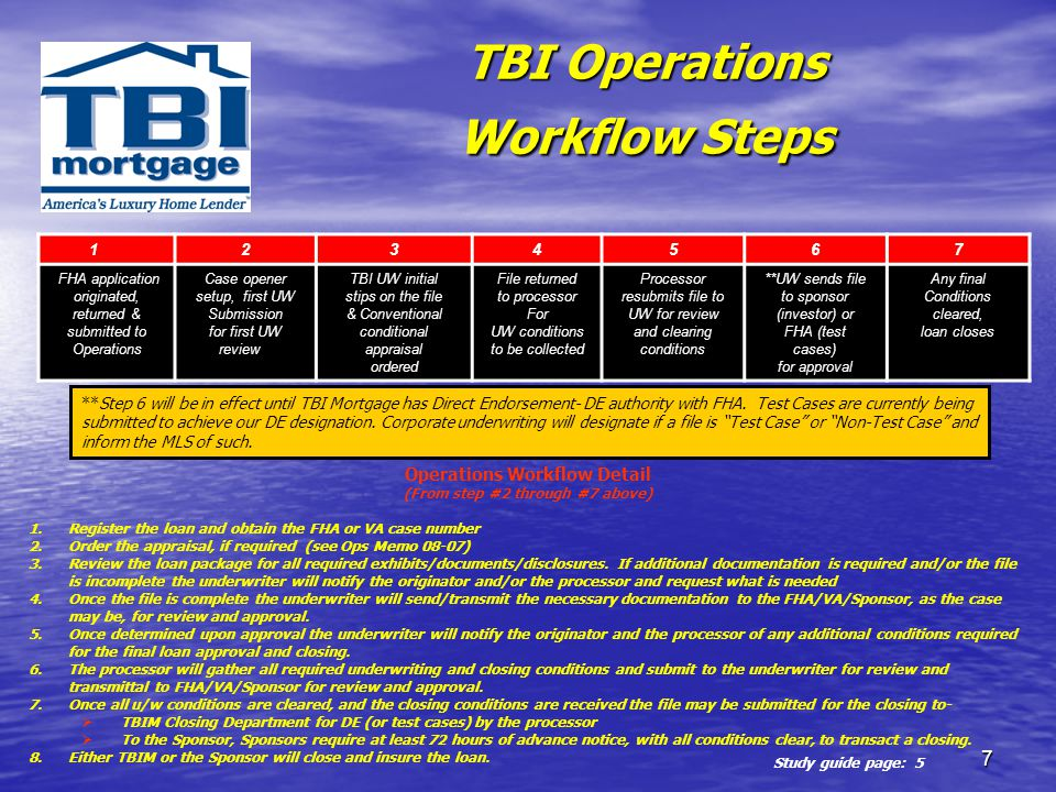 TBI Operations Workflow Steps