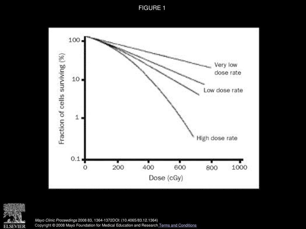 Thomas M  Pisansky, MD, Douglas G  Gold, MD, PhD, Keith M - ppt download