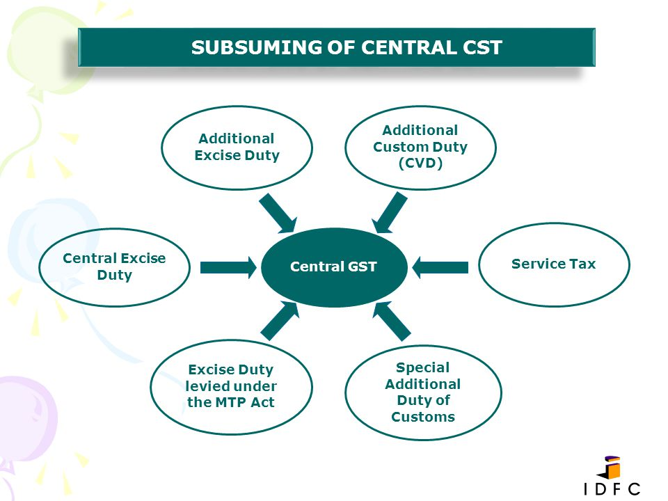 Subsuming of Central CST