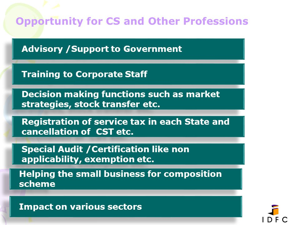 Opportunity for CS and Other Professions