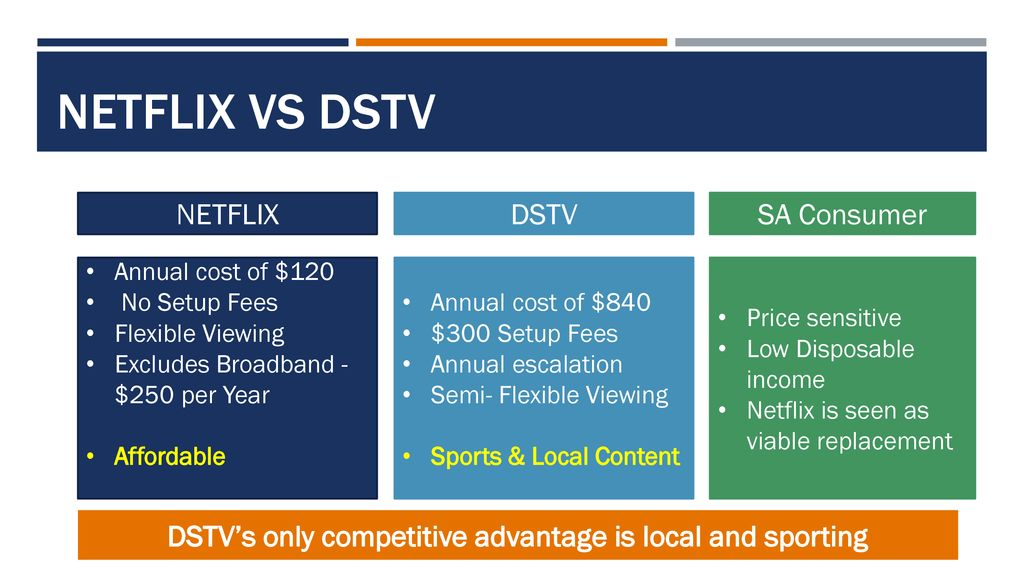 DSTV – Monopoly no more UCT GSB CONSULTING  - ppt download