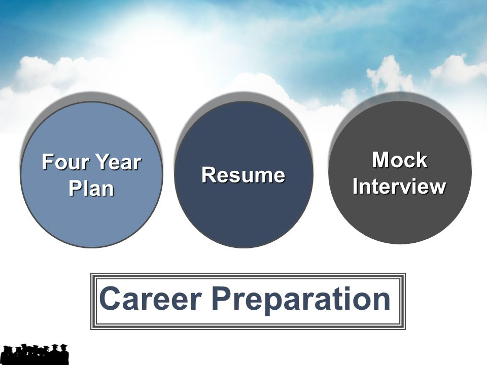 Four Year Plan Resume Mock Interview Career Preparation