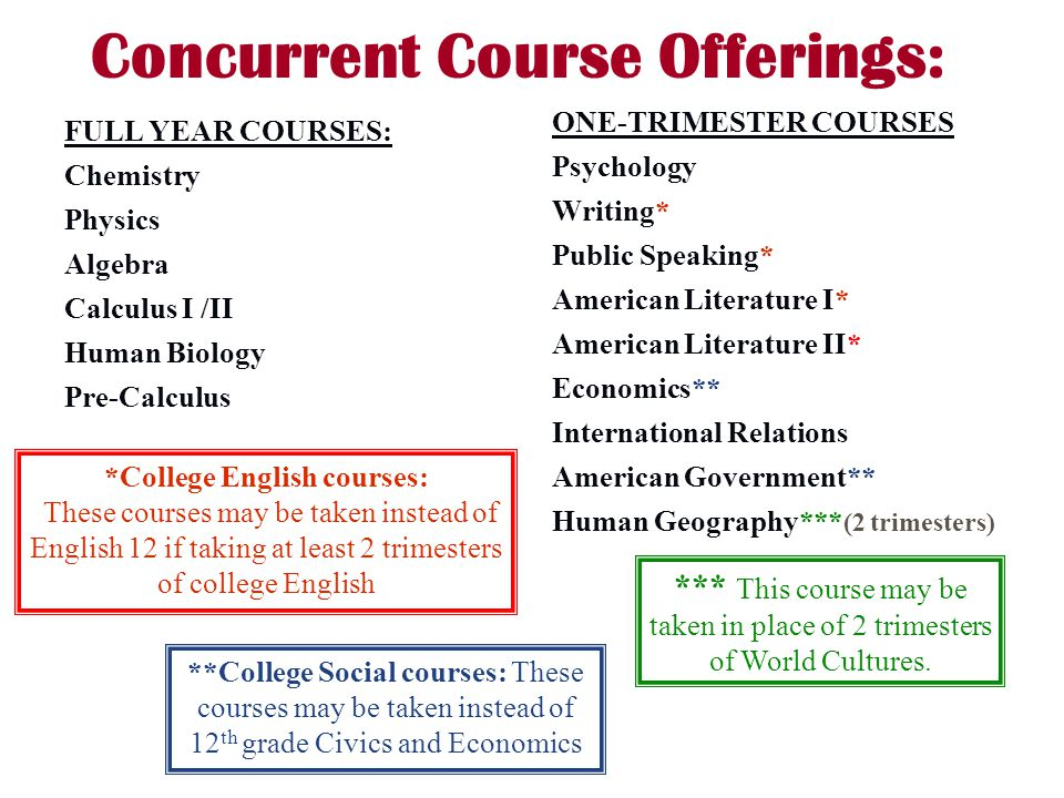 Concurrent Course Offerings: