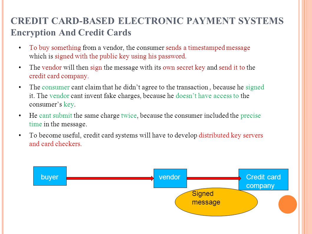 CREDIT CARD-BASED ELECTRONIC PAYMENT SYSTEMS Encryption And Credit Cards