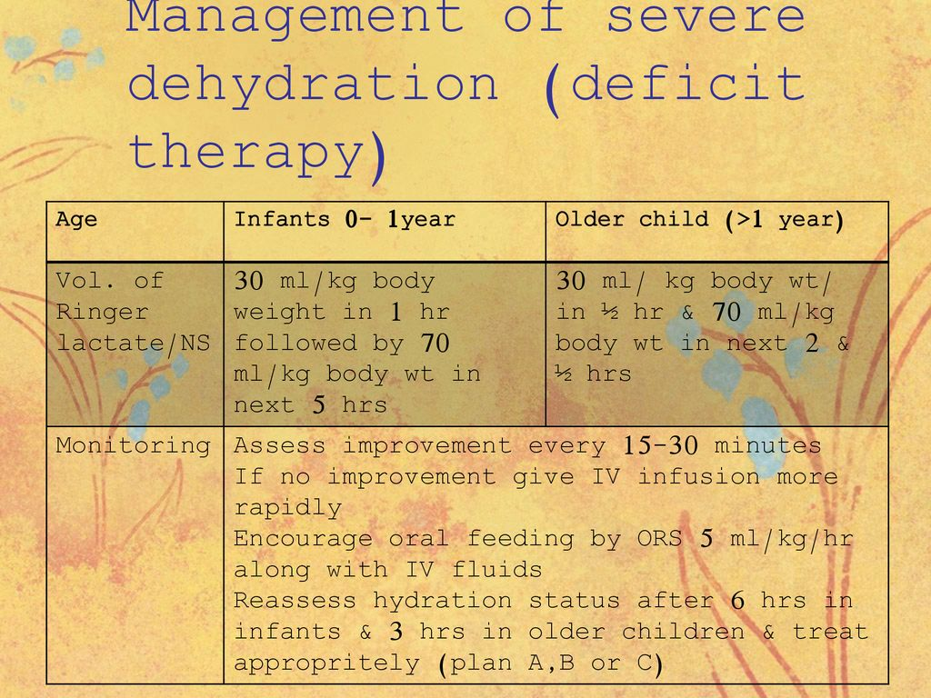 Acute diarrhea in children BY MBBSPPT COM - ppt download