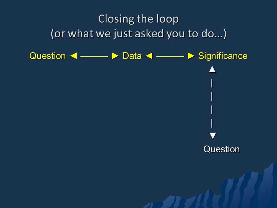 Closing the loop (or what we just asked you to do…)