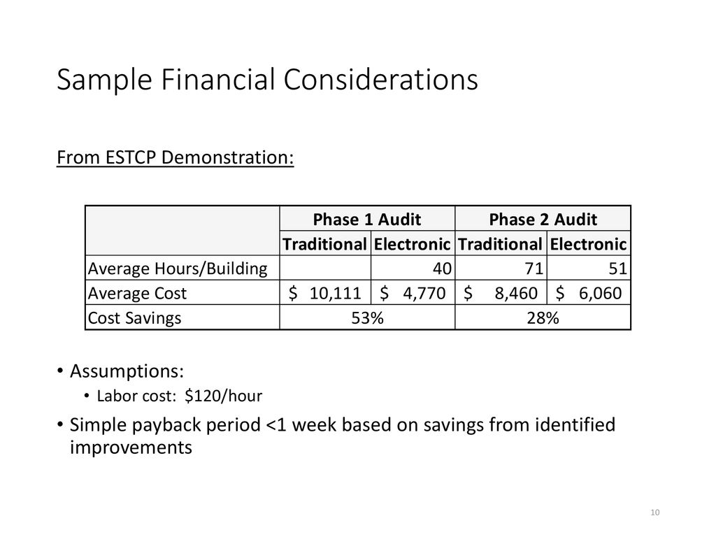 Electronic Auditing Tool with Geometry Capture - ppt download