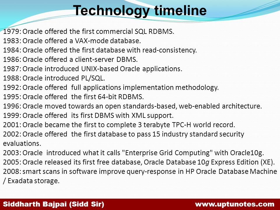 Technology timeline 1979: Oracle offered the first commercial SQL RDBMS. 1983: Oracle offered a VAX-mode database.