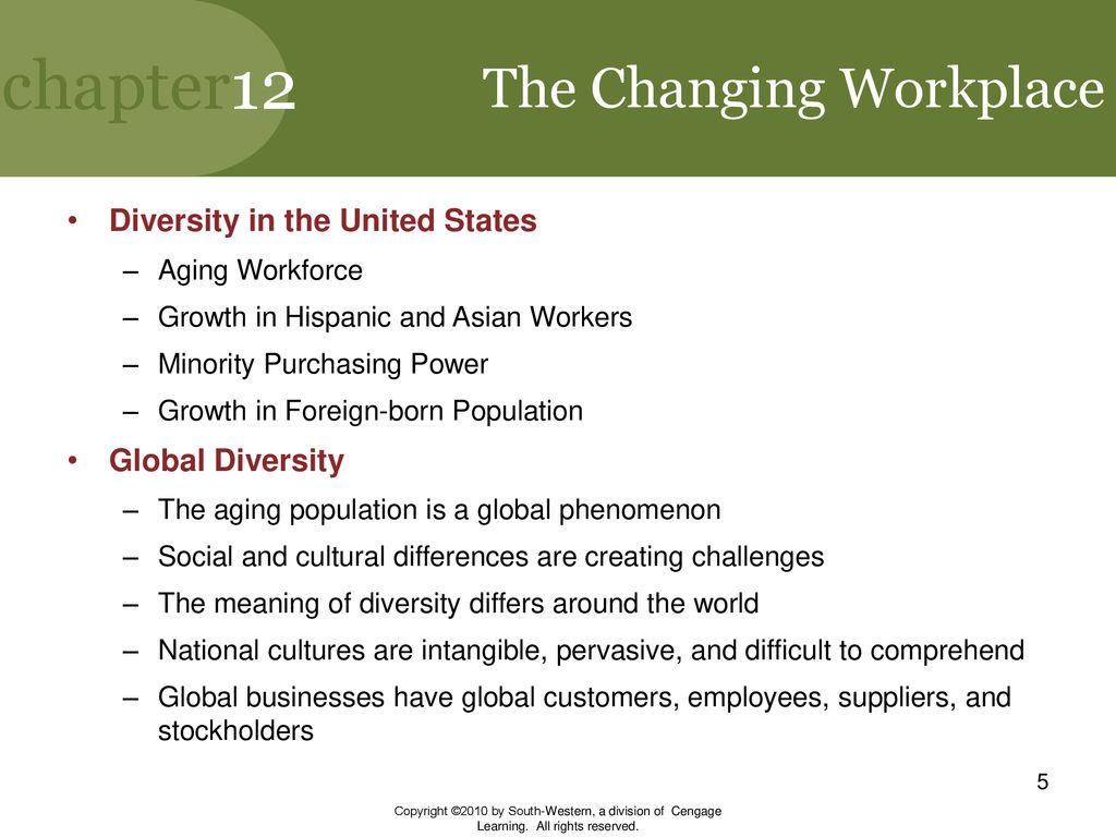 Diversity Meaning Workplace >> Management Richard L Daft Ppt Download