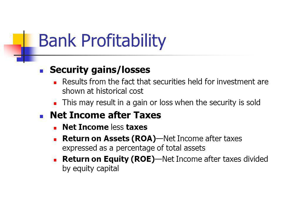 Bank Profitability Security gains/losses Net Income after Taxes