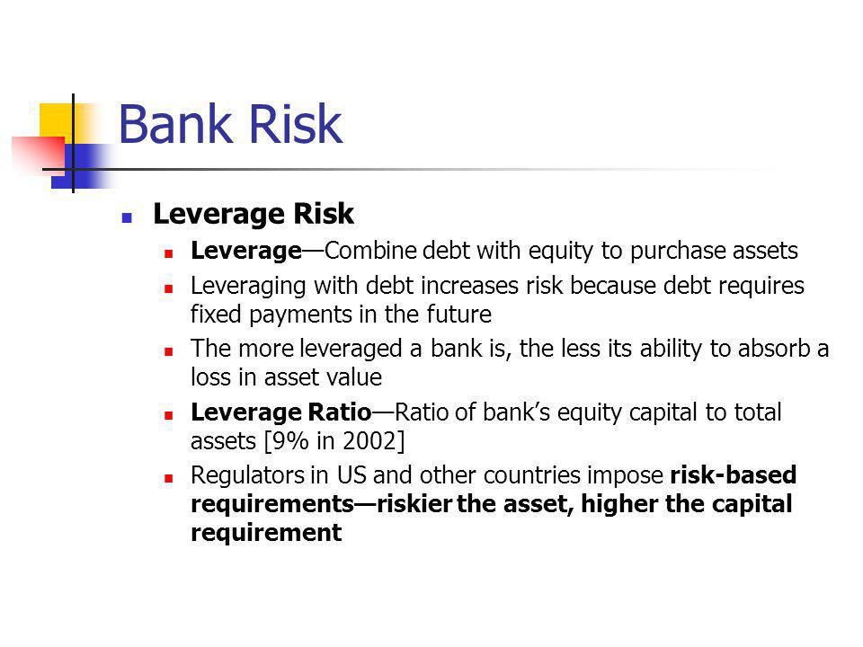 Bank Risk Leverage Risk