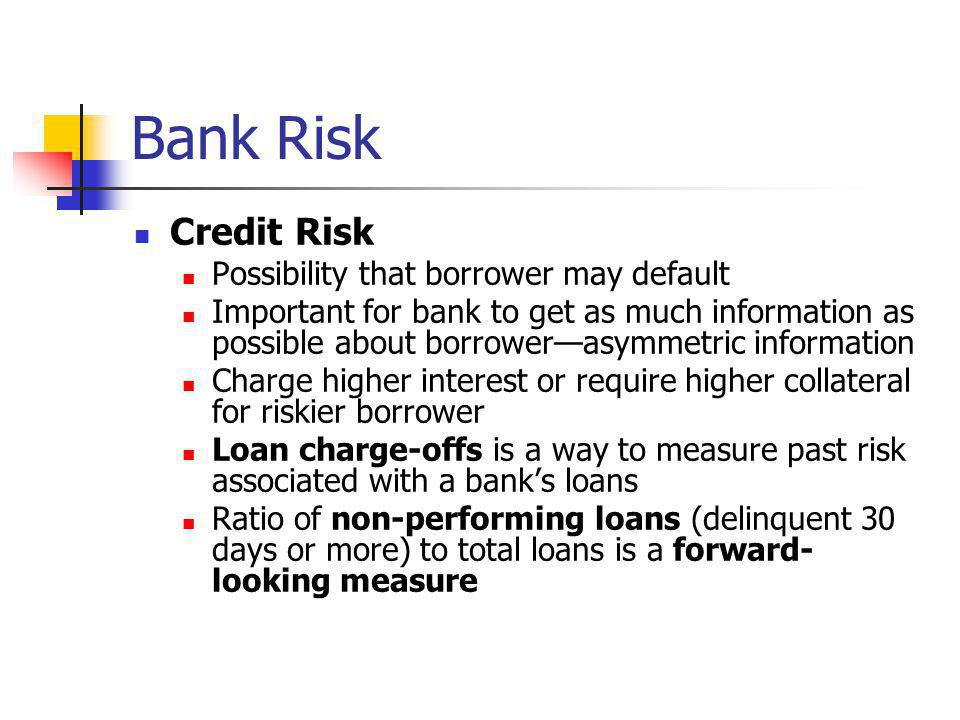 Bank Risk Credit Risk Possibility that borrower may default