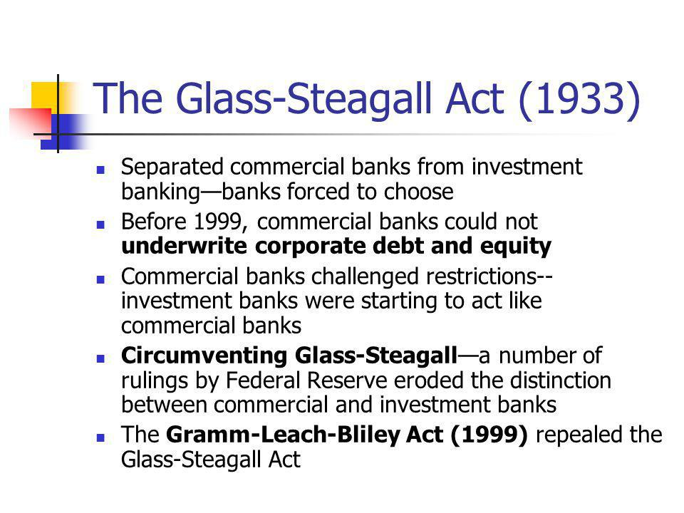The Glass-Steagall Act (1933)