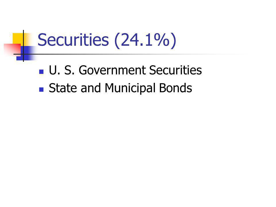 Securities (24.1%) U. S. Government Securities