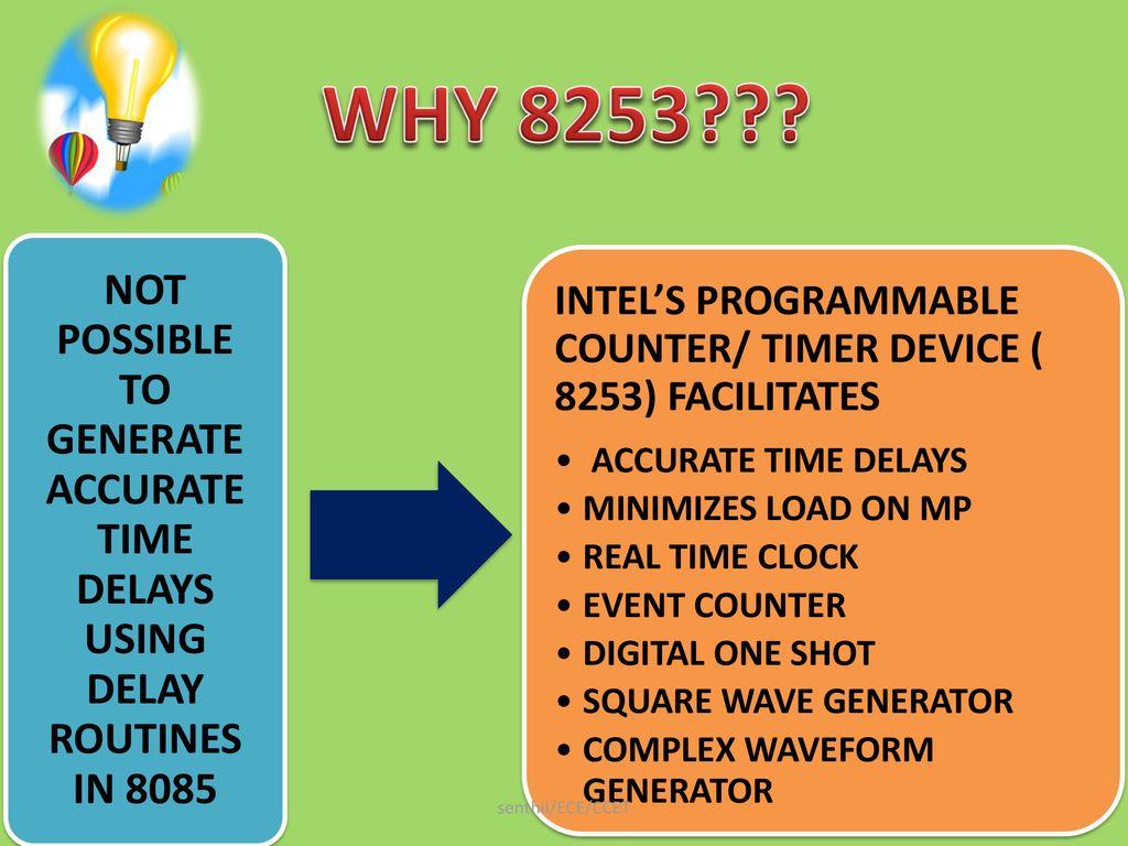 Programmable Interval timer 8253 / ppt download