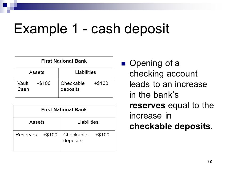 Example 1 - cash deposit First National Bank. Assets. Liabilities. Vault Cash. +$100. Checkable deposits.