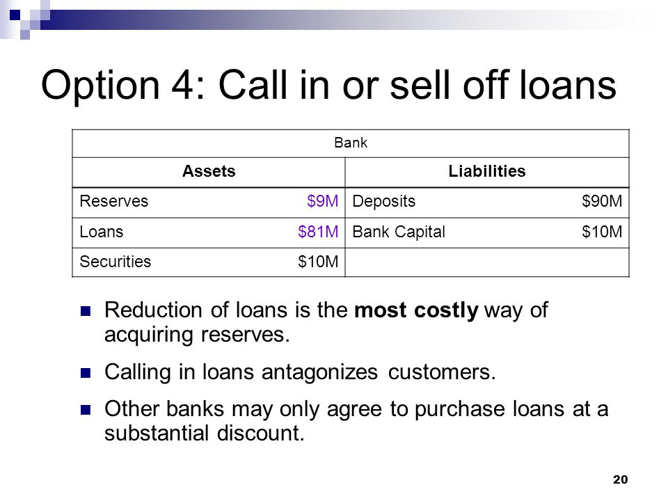 Option 4: Call in or sell off loans