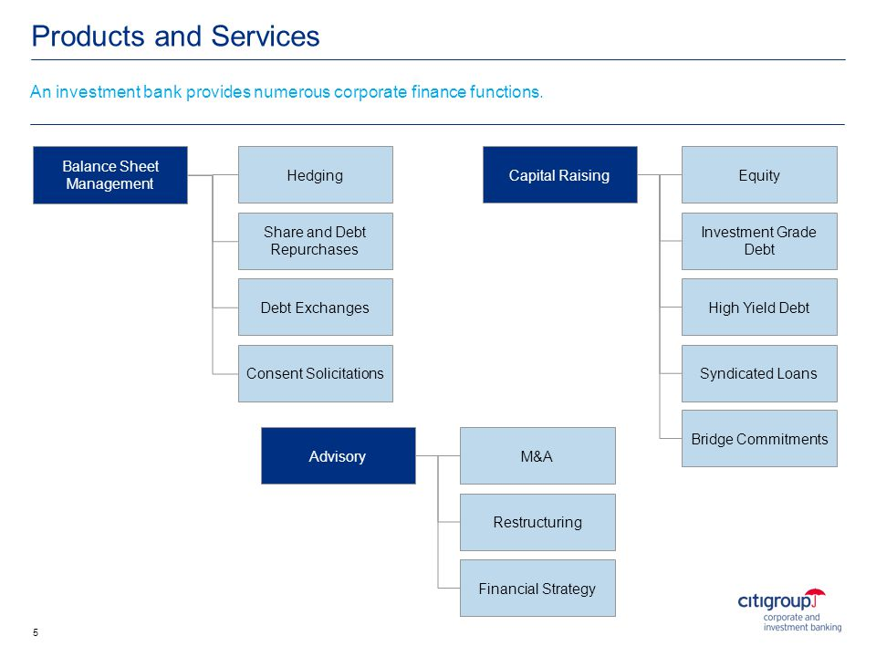 Products and Services An investment bank provides numerous corporate finance functions. Balance Sheet Management.