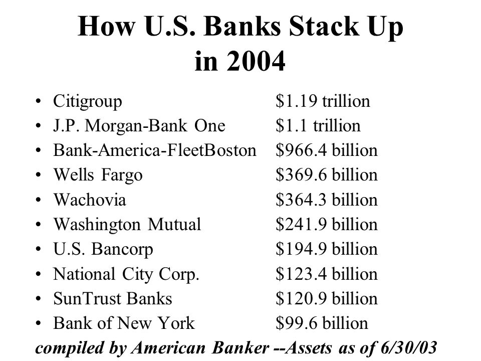 How U.S. Banks Stack Up in 2004 Citigroup $1.19 trillion