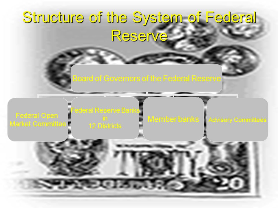 Structure of the System of Federal Reserve