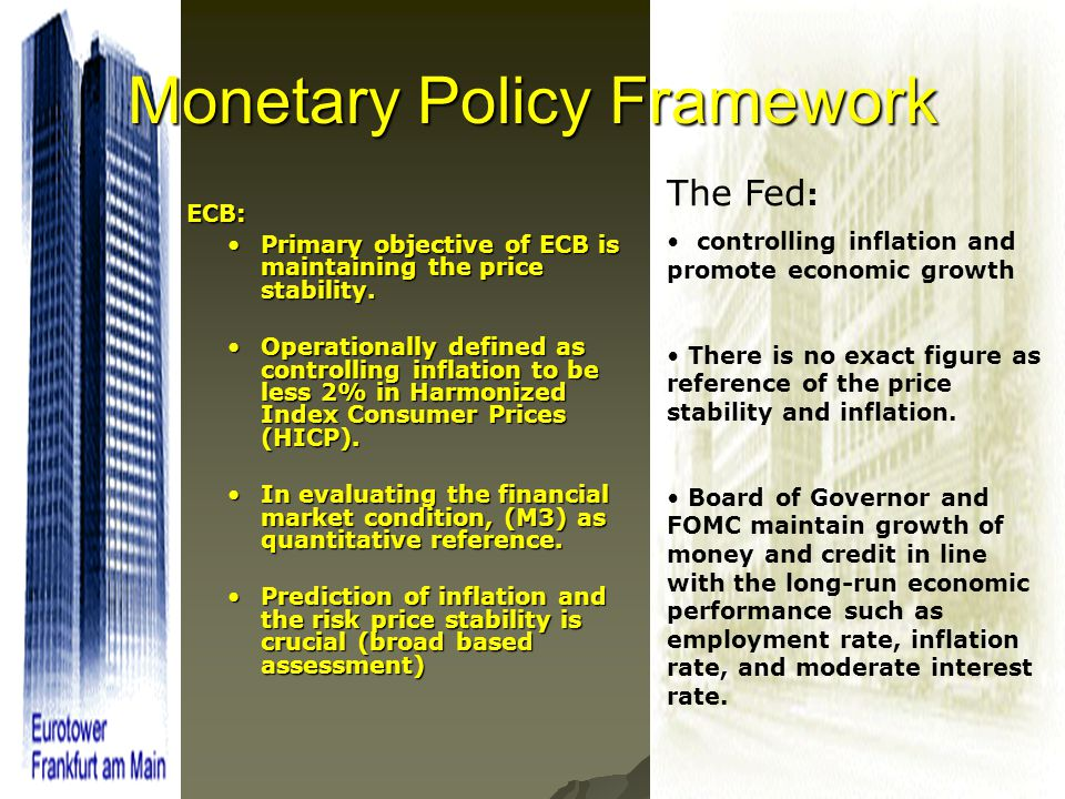 Monetary Policy Framework
