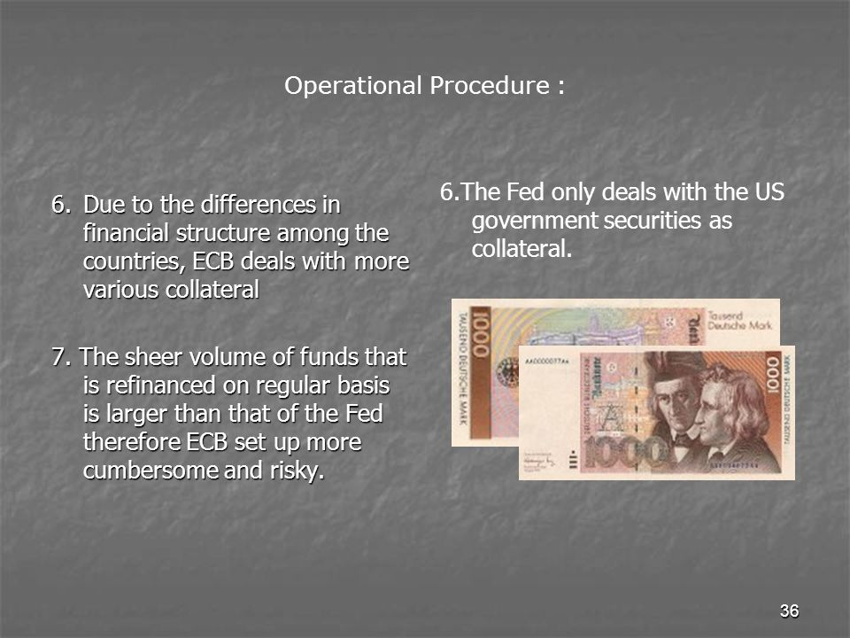 Operational Procedure :