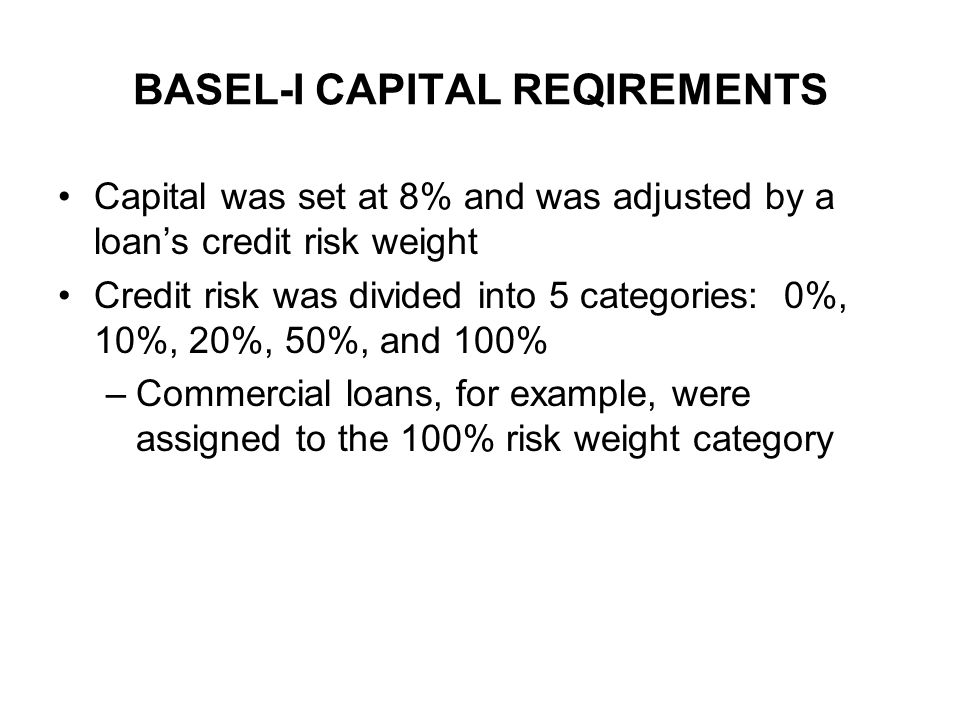 BASEL-I CAPITAL REQIREMENTS