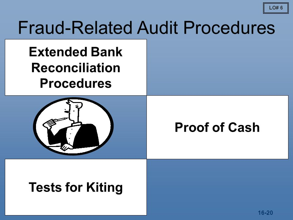 Fraud-Related Audit Procedures