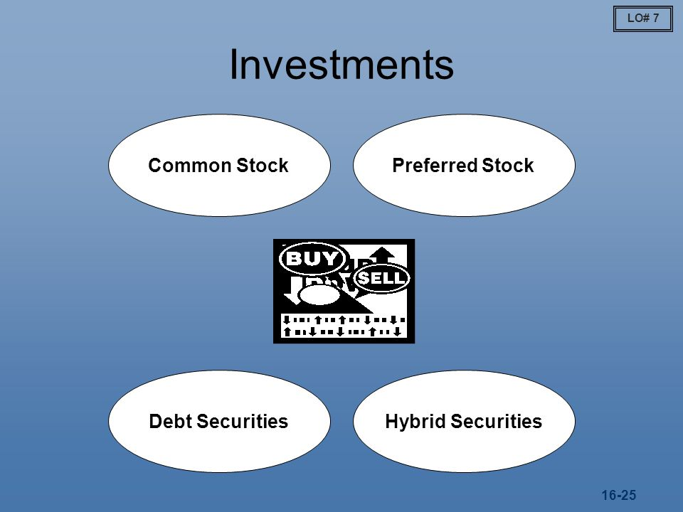 Investments Common Stock Preferred Stock Debt Securities