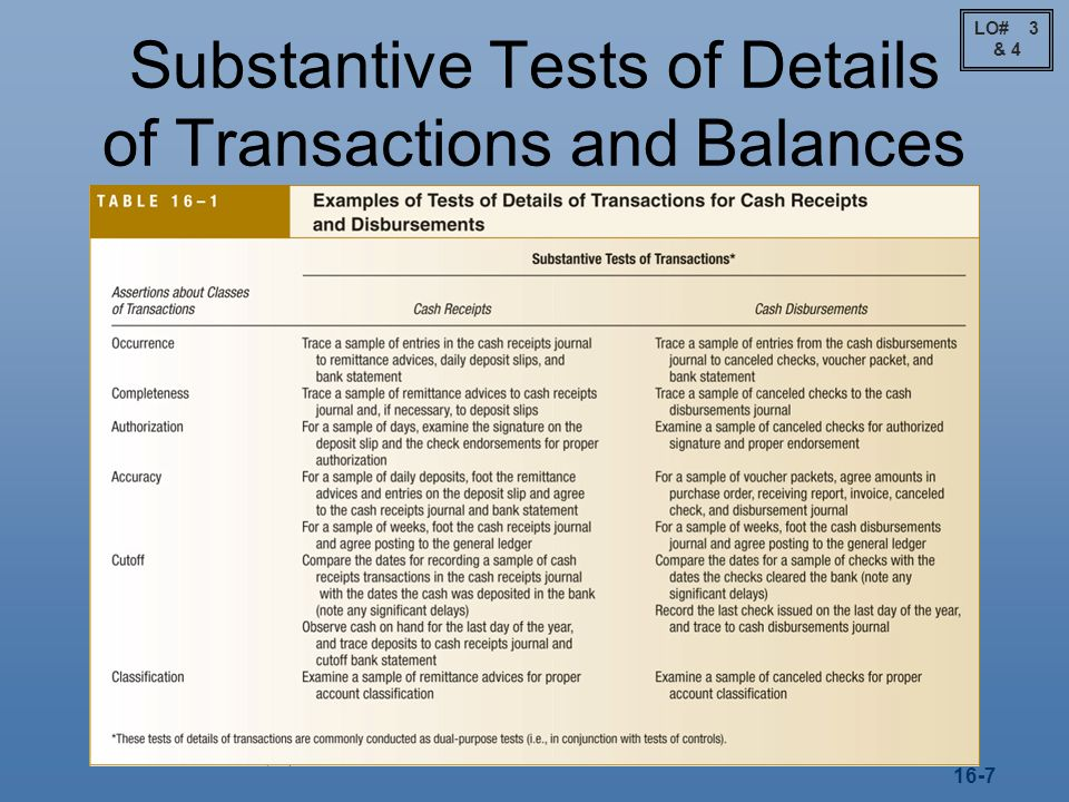 Substantive Tests of Details of Transactions and Balances