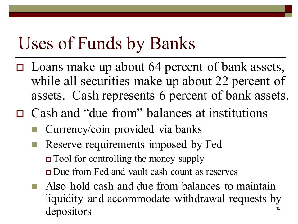 Uses of Funds by Banks