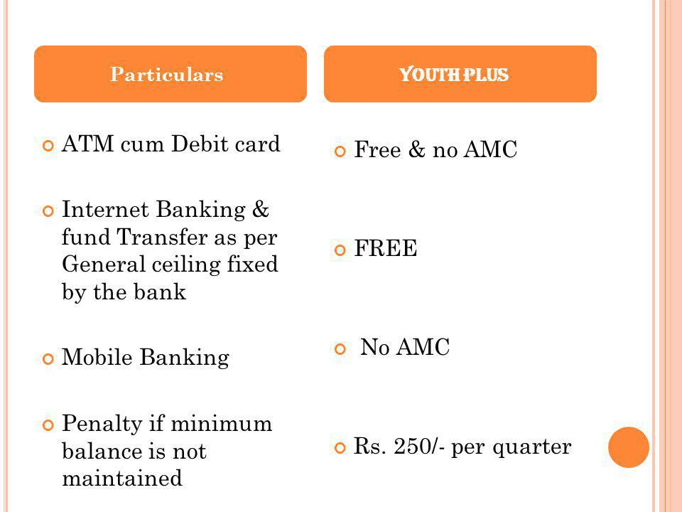 Penalty if minimum balance is not maintained Free & no AMC