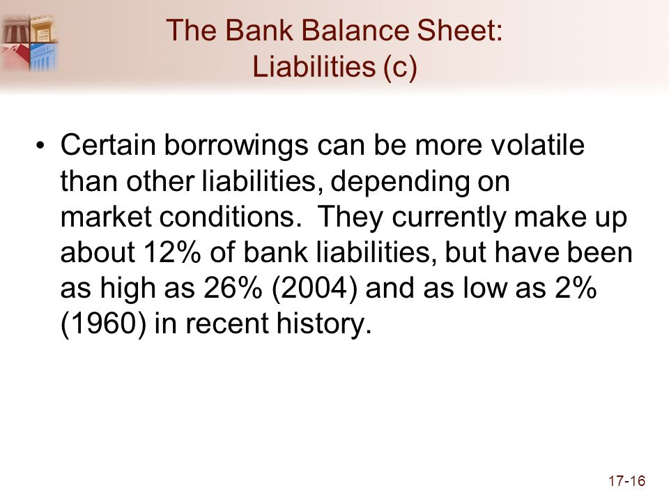 The Bank Balance Sheet: Liabilities (c)