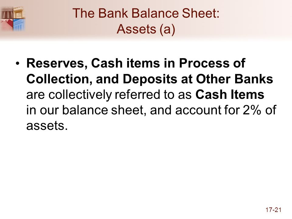 The Bank Balance Sheet: Assets (a)