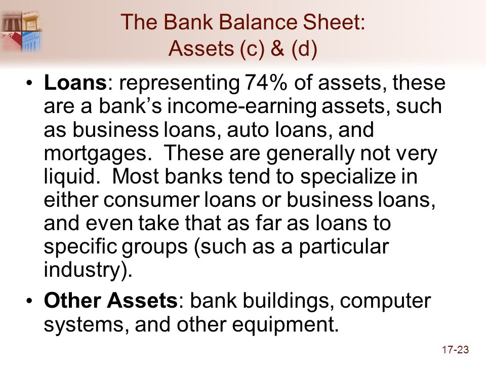 The Bank Balance Sheet: Assets (c) & (d)