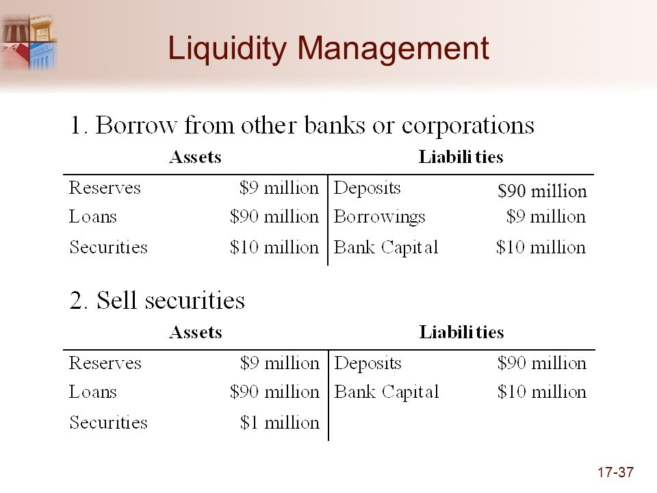 Liquidity Management $90 million