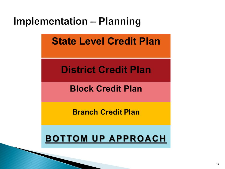 Implementation – Planning
