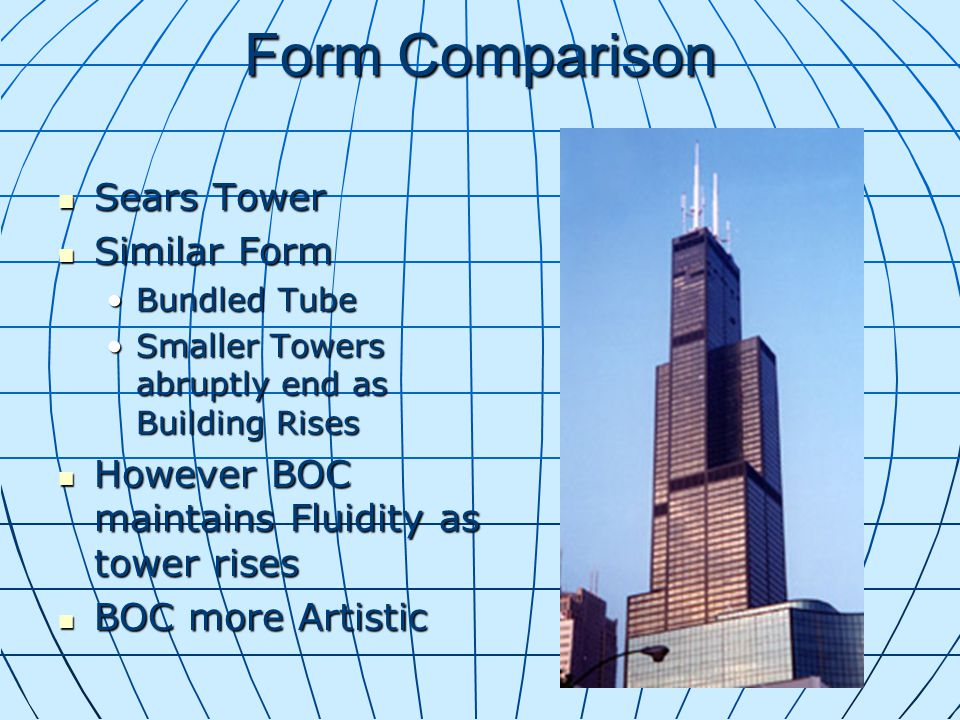 Form Comparison Sears Tower Similar Form