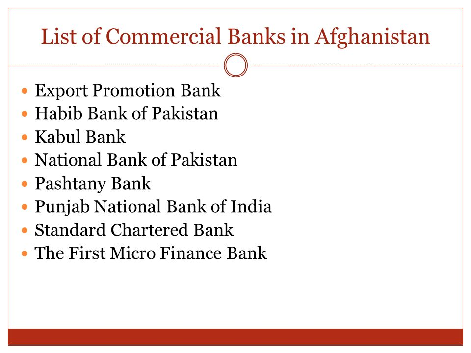 List of Commercial Banks in Afghanistan