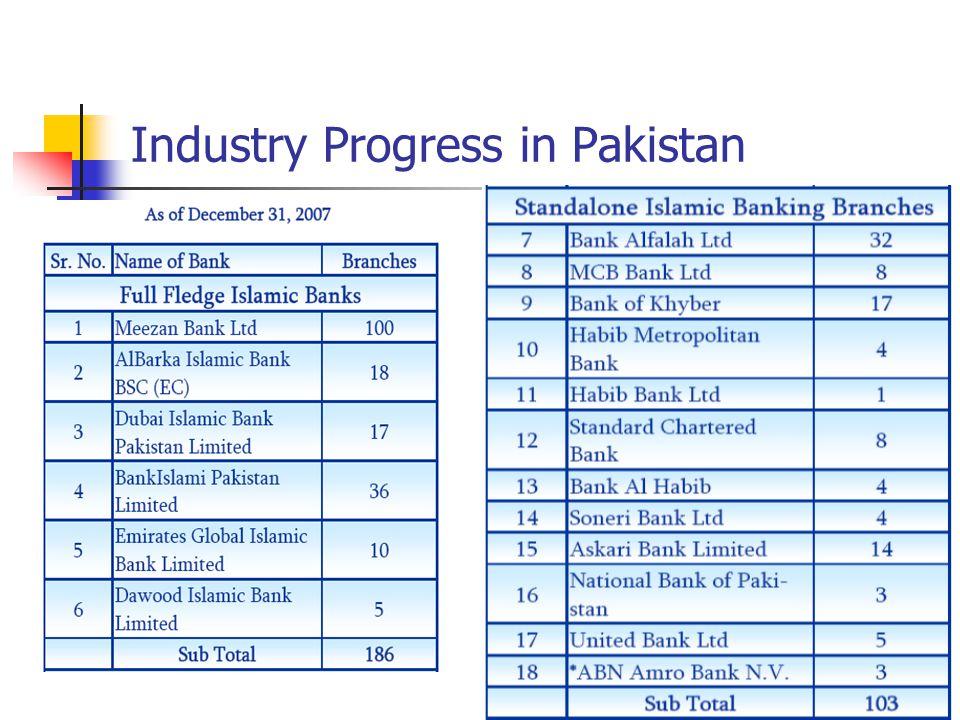 4 Industry Progress In Stan