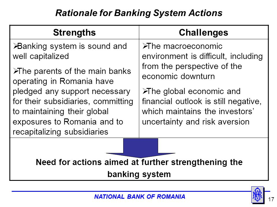 Rationale for Banking System Actions